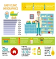 Baby Clinic Infographics vector image