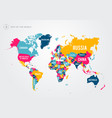colorful map world with country names vector image