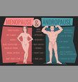 menopause and andropause vector image vector image
