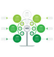 vertical green timeline infographics tree of vector image vector image