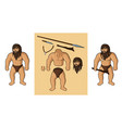 cartoon caveman body parts vector image
