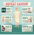 defeat cancer orthogonal flowchart vector image vector image