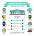 airport infographic concept flat style vector image vector image