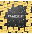 Creativity concept template with post it notes vector image