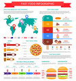 fast food infographic with burger drink dessert vector image vector image