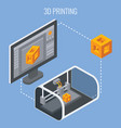 3d printing process concept vector image