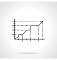 Development graph flat line icon vector image vector image