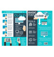 internet cloud information brochure vector image vector image