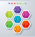 Infographics seven hexagons