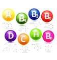 Vitamins chemical structures vector image