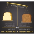 Obesity Infographics Graphic warning poster vector image