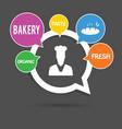 bakery set icon fresh in speech bubble vector image