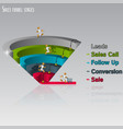 Sales funnel 3d graphics vector image vector image