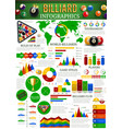 billiard sport infographic with balls cue table vector image vector image