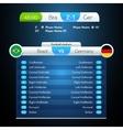 Football Soccer Scoreboard Chart Digital vector image vector image
