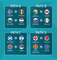 european soccer play-off draw 2020 group of vector image vector image