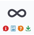 Limitless sign icon Infinity symbol vector image vector image
