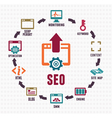 Abstract concept of seo process vector image