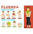 fluenza symptoms and preventions poster with text vector image vector image