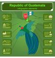Guatemala infographics statistical data sights vector image vector image