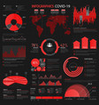covid 19 infographic statistics charts vector image