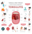 tonsils and throat diseases tonsillitis symptoms vector image vector image