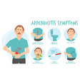 symptoms appendicitis body treatment diharea vector image
