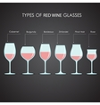 types red wine glasses vector image