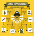 army infographic concept flat style
