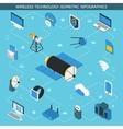 Wireless Technology Isometric Infographics vector image