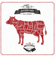 beef cuts diagram in vintage style vector image
