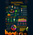 halloween infographic with october holiday monster vector image