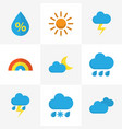 meteorology flat icons set collection of overcast vector image vector image