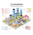 city infographic poster isometric vector image vector image
