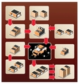 The production cycle vector image