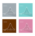 Collection of 4 Normal Curve or Bell Curve vector image