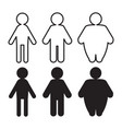 people pictograms with thin to fat transformation vector image