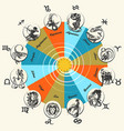 horoscope circle with signs of zodiac vector image