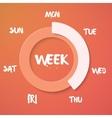 Week Loading Weekend vector image