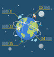 global network connection infographic vector image