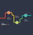 three steps timeline or milestone infographic vector image