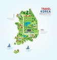 Infographic travel and landmark korea map vector image vector image