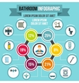 Bathroom infographic flat style vector image vector image