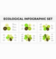 infographic templates set leaf cycle vector image vector image