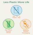 less plastic usage campaign sign vector image vector image