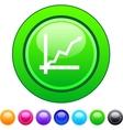 Positive trend circle button vector image