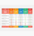 pricing plans and tables for websites and