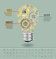 golden silver and bronze gears in light bulb vector image vector image