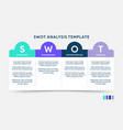 swot-analysis template or strategic planning vector image