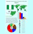 nigeria infographics for presentation all vector image vector image